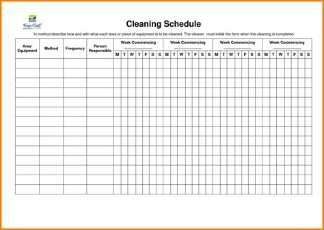 commercial bathroom cleaning checklist template bathroom cleaning schedule axiomseducation com