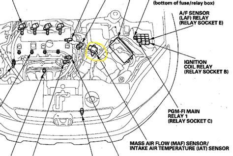 2007 honda the chip say i need to locate the iat sensor