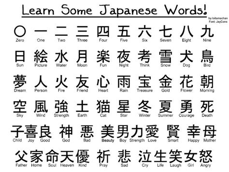 kanji tattoo in english japanese symbols and their meanings in english www