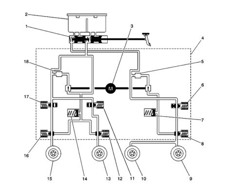Brake Line Diagram For A 1999 Chevy Silverado Where Do Brake Lines Enter The Abs Controller On 1999