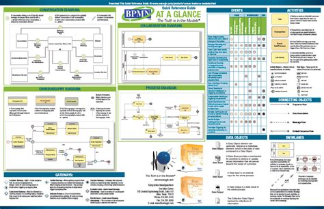 quick reference guides