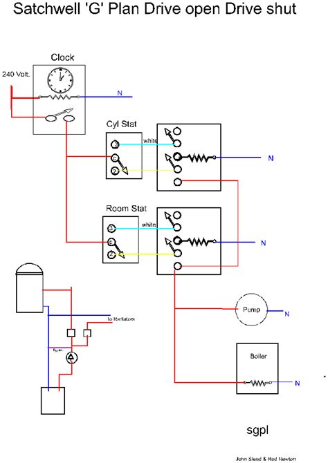 drayton cylinder thermostat hts3 wiring diagram 47