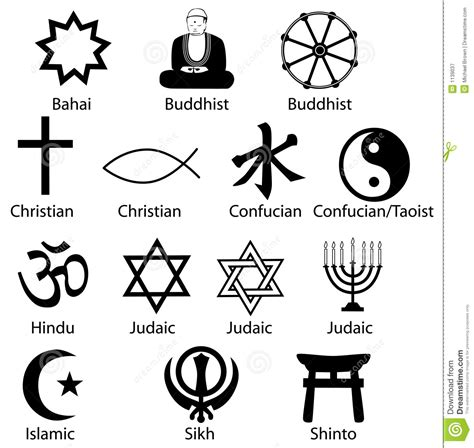 different religions and their beliefs myideasbedroom com