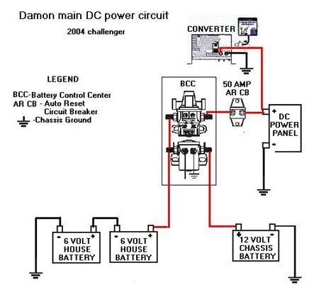 damon wiring diagram quot update quot added mod irv2 forums