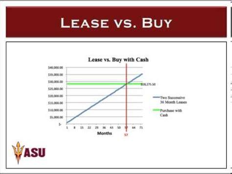 buying vs leasing electric car tesla plug in hybrid drivers