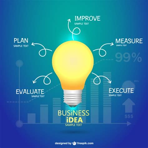 business ideas business idea creative infography vector free