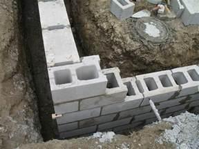 Cinder Block Shed Foundation by Concrete Block Shed Foundation