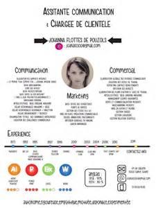 Communication Resume Sles by Les 25 Meilleures Id 233 Es Concernant Mod 232 Les De Cv Sur