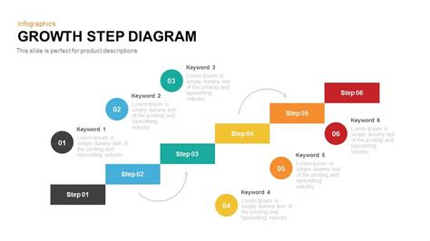templates diagram ppt growth step diagram powerpoint keynote template slidebazaar