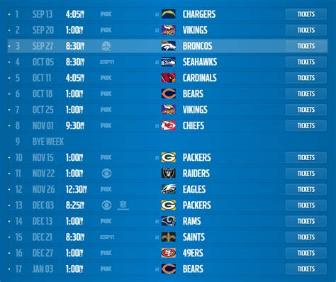 printable nfl playoff schedule 2015 game times postseason schedule nfl 2015 autos post