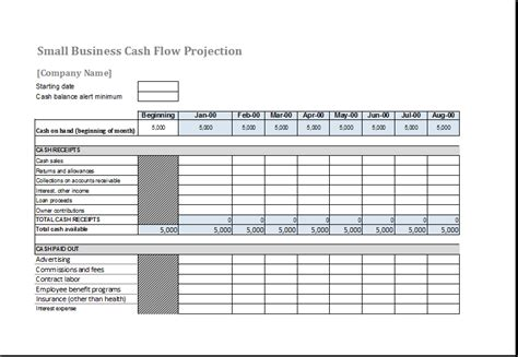 quarterly flow projection template excel flow forecast template for ms excel excel templates