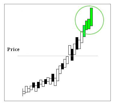 swing trade options swing trade earnings bullish momentum with options in