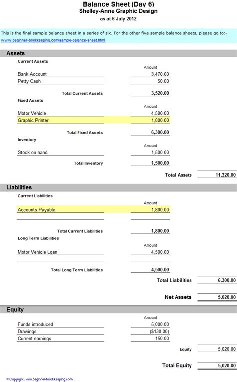 Sle Balance Sheet Template by Sign In Sheet Template Sign In Sheets And Sign Up Sheets