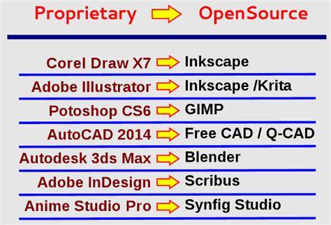 desain grafis open source pelatihan desain grafis dengan inkscape di blc pekalongan