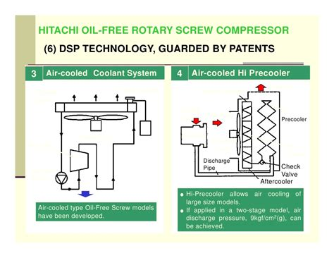 100 hitachi compressor wiring diagram electrical