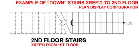 Stairs Floor Plan Symbol by Stairs Floor Plan Symbol