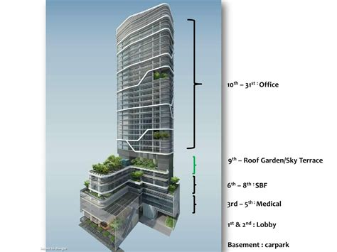 Commercial Building Plans sbf center sbfc new office tower development next to