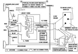 plow light wiring ford truck enthusiasts forums