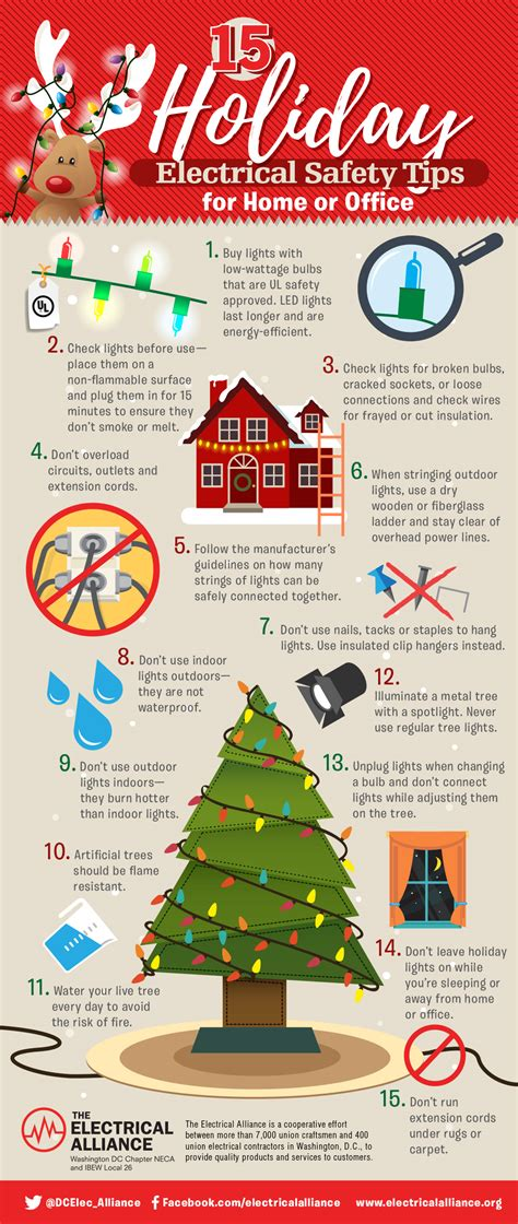 decorating safety tips 15 electrical safety tips for home or office