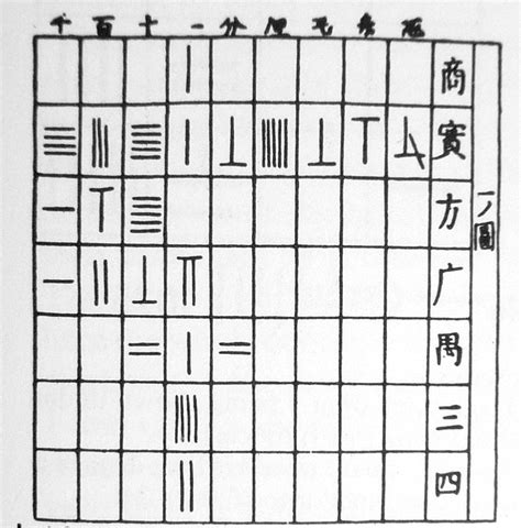 Counting Board Book file checker counting board jpg wikimedia commons