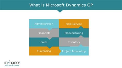 microsoft dynamics gp for not for porfit organisations