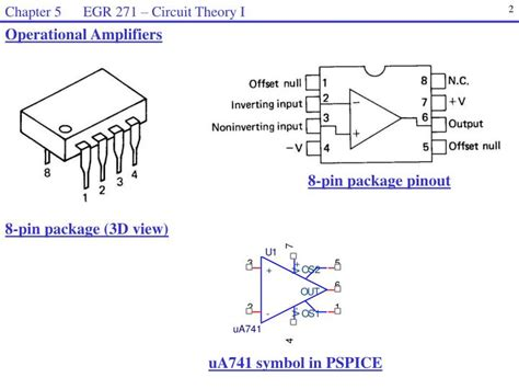 integrated operational lifier theory ppt chapter 5 operational lifiers powerpoint presentation id 2733185