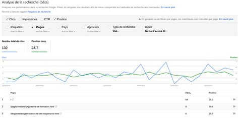 webmaster console webmaster tools devient search console