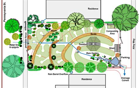 Permaculture Garden Layout Community Garden Layout Search Summer 2015 Studio Community Garden Pinterest