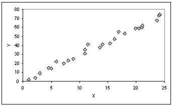 ajustes por minimos cuadrados tratamiento de datos experimentales