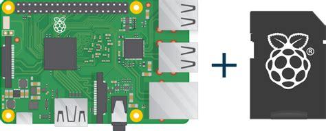 Os Raspbian Server For Raspberry Pi setting up raspberry pi with raspbian os iotguider