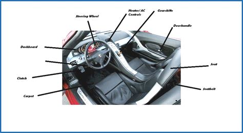 this is the interior of the inside part to the zoos i interior names of a car psoriasisguru com