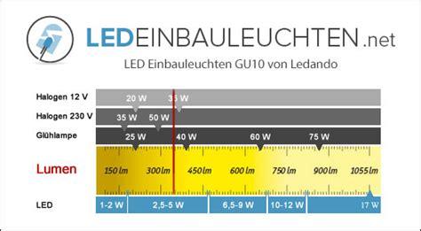 Wieviel Lumen Hat Eine Glühbirne by Dimmbare Led Einbauleuchten Im Test 2015 Ledando