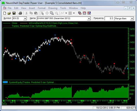 trading pattern recognition software chart pattern recognition software metastock trader