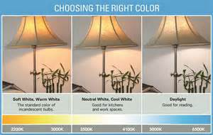 light bulb color color and mood products energy