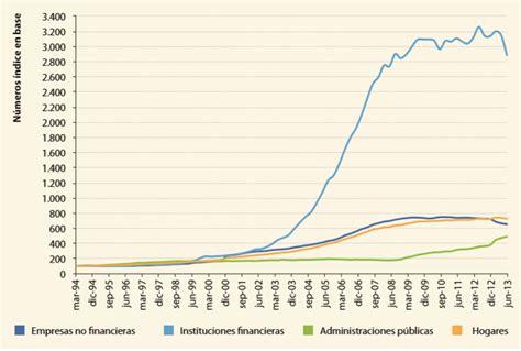 bancos de ecuador en espa a la crisis de la deuda en espa 241 a elementos b 225 sicos y