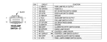 93 dodge headlight switch wiring diagram efcaviation