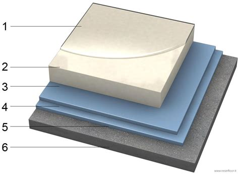 pavimento resina bianco pavimento bianco puro in resina resin floor srl