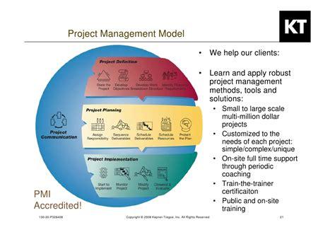 Kepner Tregoe Project Management Templates kt intro master v7