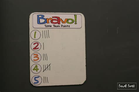 1000 ideas about bravo board on reward coupons bravo board and reward coupons freebie classroom management system foxwell forest