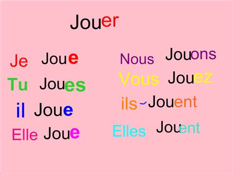 er verb pattern french image gallery er verbs