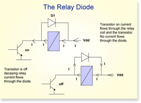 why use a diode microcontrollers chapter 5 diode across relay