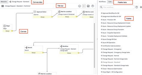 workflow editor workflow editor