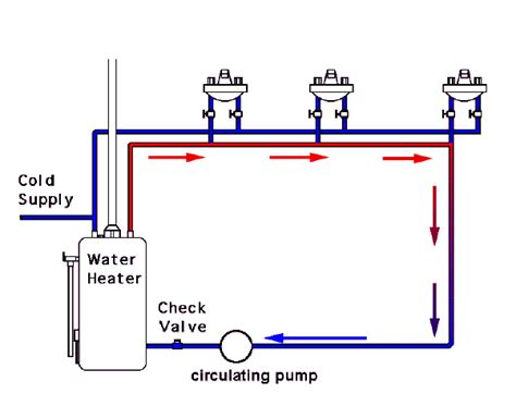water circulating diagram rf remote time delay remote of