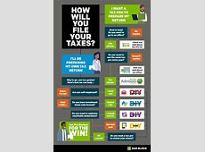 H&r Block Tax Calculator 2016 | World of Printable and Chart H And R Block 2016 Calculator