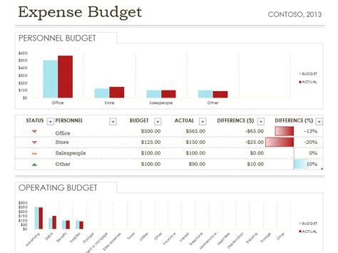 Ms Excel Simple Expense Budget Template Formal Word Templates Excel Expense Budget Template