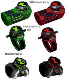 image omnimatrix green png ben 10 fan fiction create omniverse