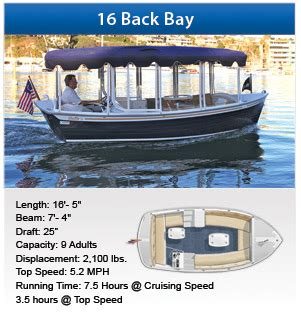 electric boat ta duffy electric boats of lake norman sales