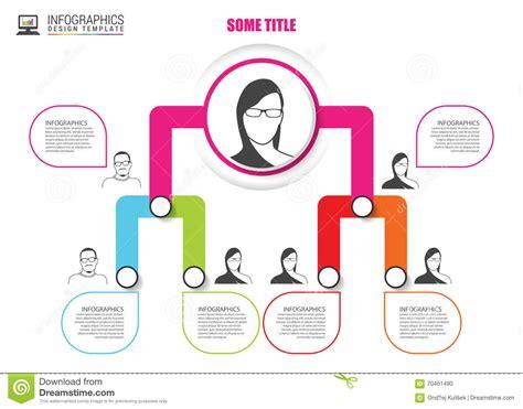 organization chart infographics design infographics