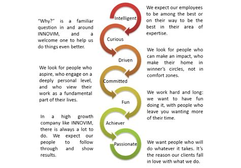 Qualities Of A Employee by 10 Qualities Of A Employee Tire Driveeasy Co