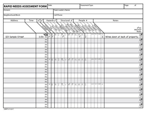 Rapid Needs Assessment Form And Instructions Damage Assessment Form Template